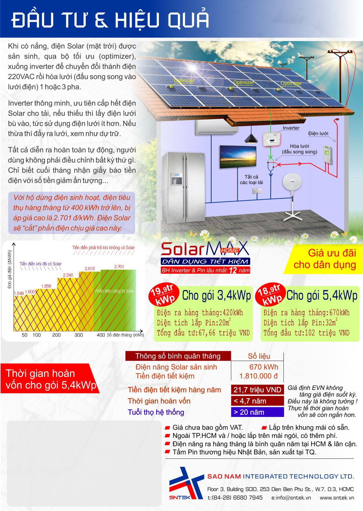 Poster_SolarPower_Residencial_P2