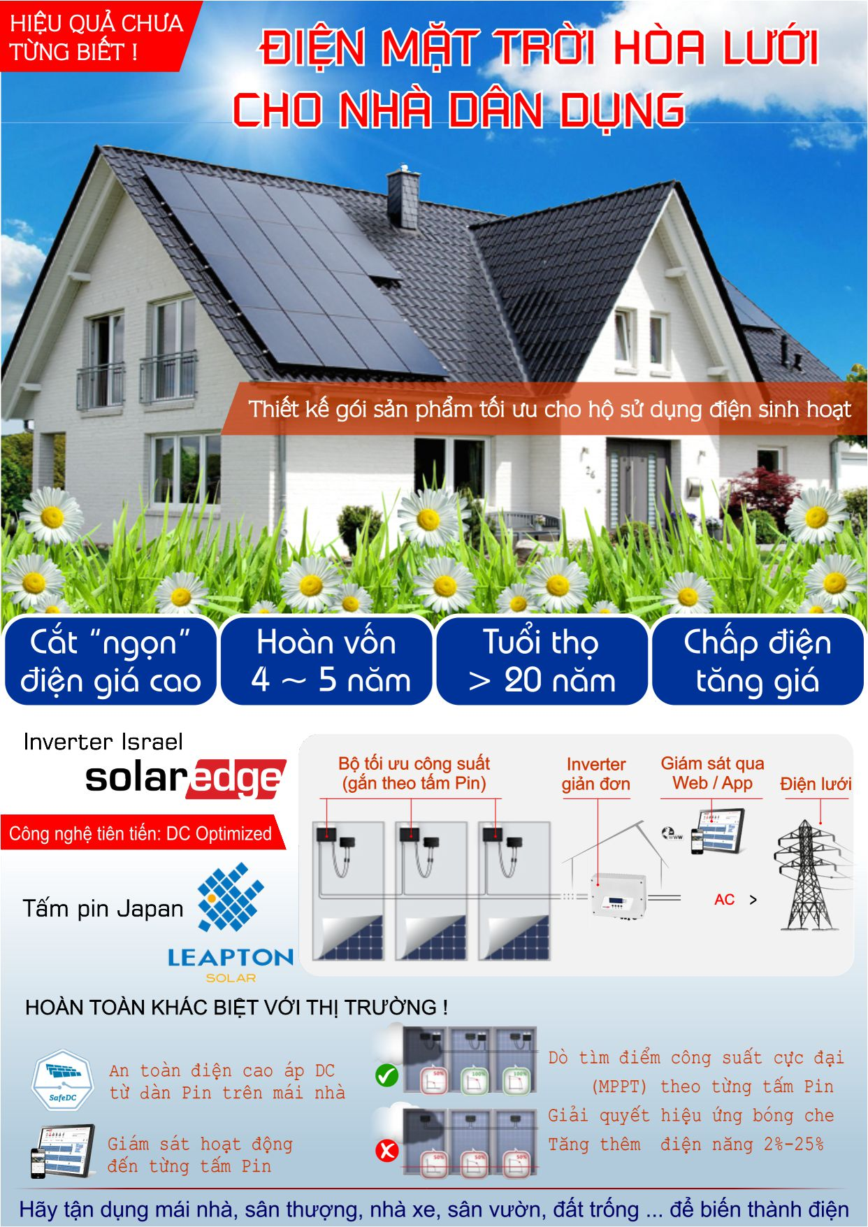 Poster_SolarPower_Residencial_Pg1
